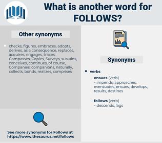 follows, synonym follows, another word for follows, words like follows, thesaurus follows
