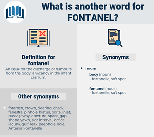 fontanel, synonym fontanel, another word for fontanel, words like fontanel, thesaurus fontanel