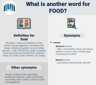 food, synonym food, another word for food, words like food, thesaurus food