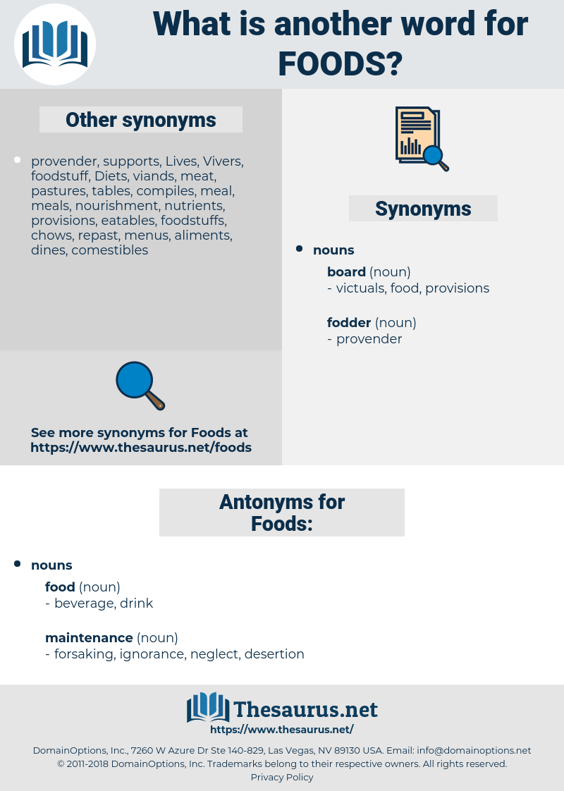 Foods, synonym Foods, another word for Foods, words like Foods, thesaurus Foods