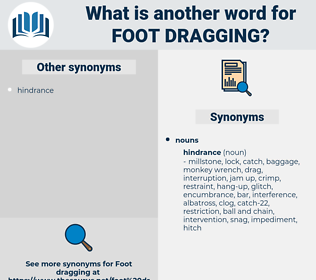 foot dragging, synonym foot dragging, another word for foot dragging, words like foot dragging, thesaurus foot dragging
