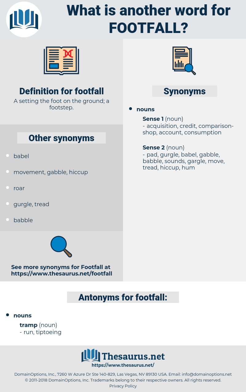 footfall, synonym footfall, another word for footfall, words like footfall, thesaurus footfall