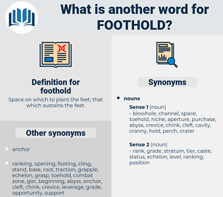 foothold, synonym foothold, another word for foothold, words like foothold, thesaurus foothold