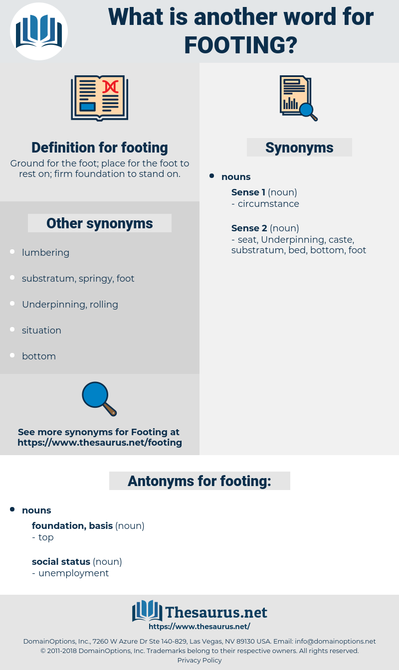 footing, synonym footing, another word for footing, words like footing, thesaurus footing