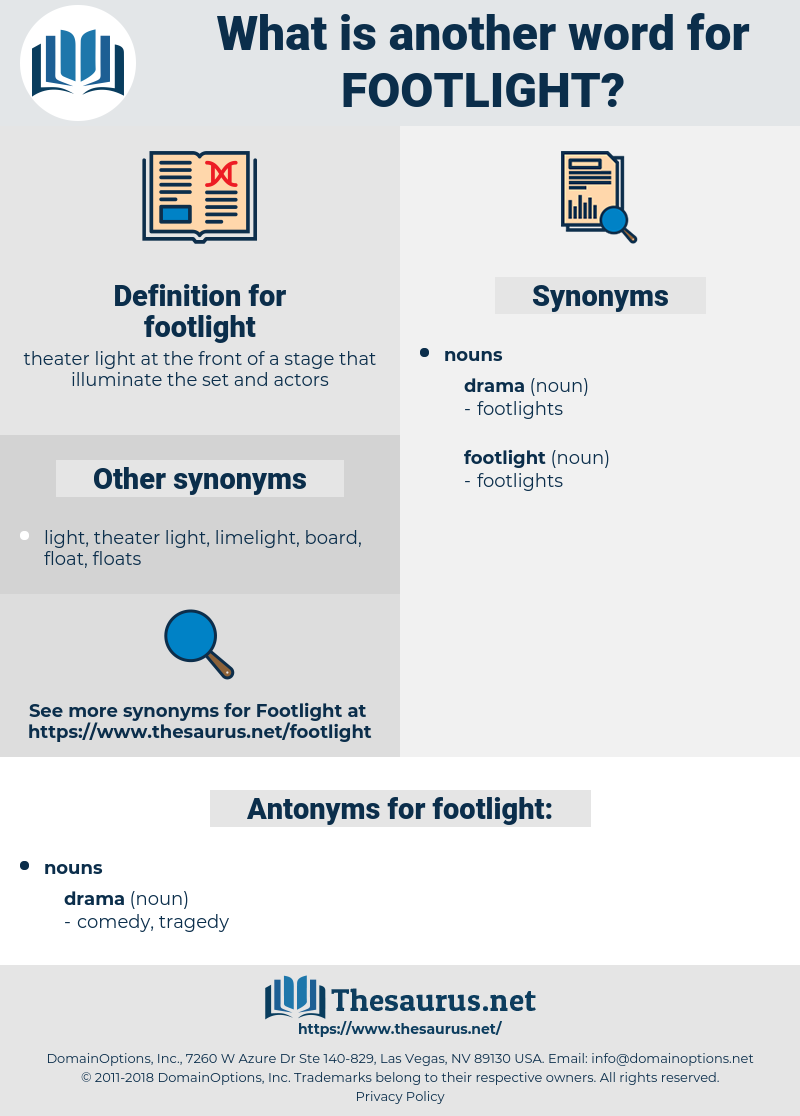footlight, synonym footlight, another word for footlight, words like footlight, thesaurus footlight