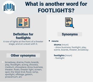 footlights, synonym footlights, another word for footlights, words like footlights, thesaurus footlights