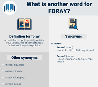 foray, synonym foray, another word for foray, words like foray, thesaurus foray