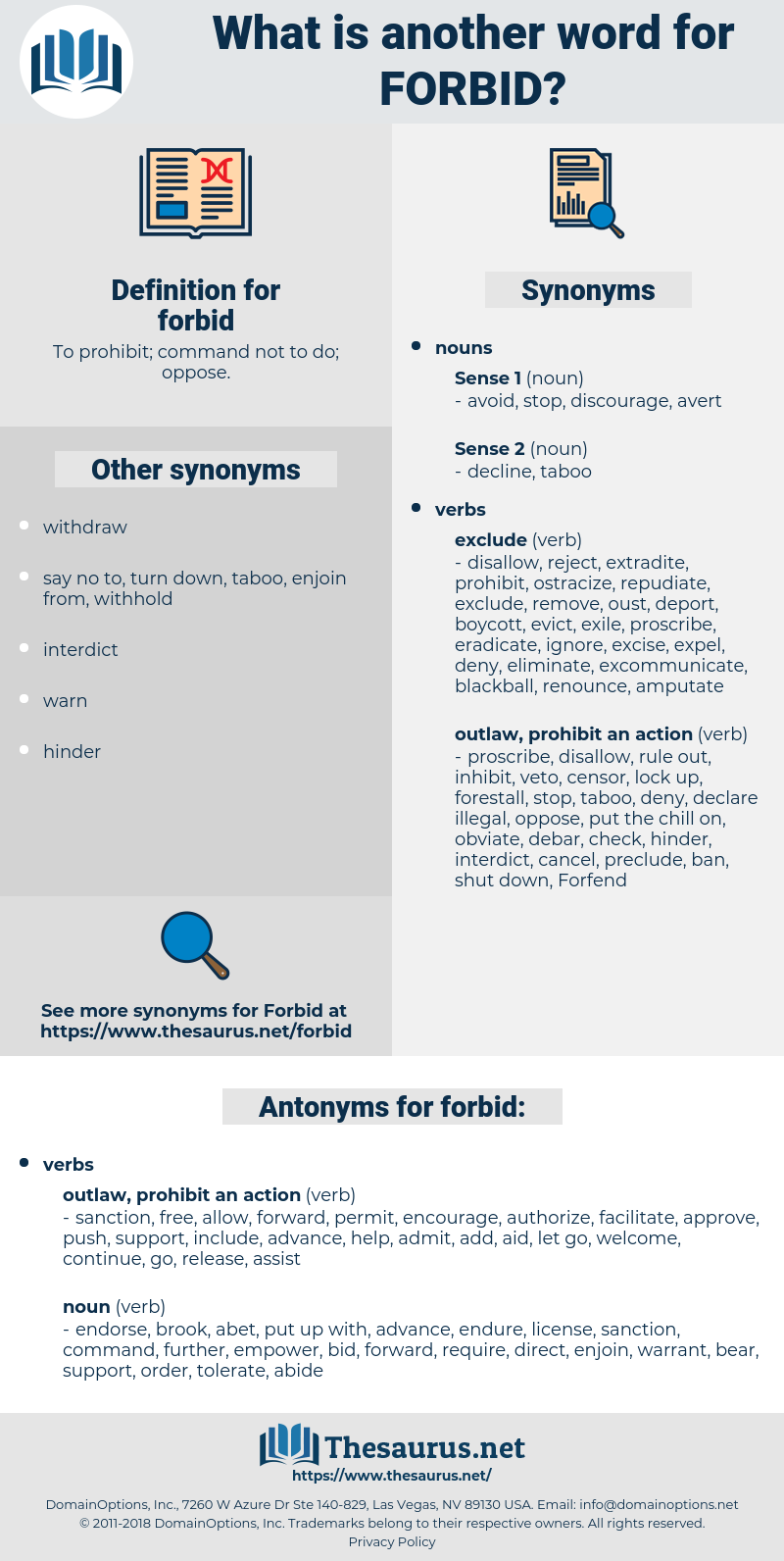 Synonyms for FORBID, Antonyms for FORBID - Thesaurus net