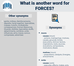forces, synonym forces, another word for forces, words like forces, thesaurus forces