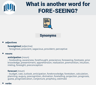 fore seeing, synonym fore seeing, another word for fore seeing, words like fore seeing, thesaurus fore seeing
