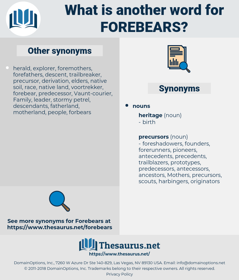 forebears, synonym forebears, another word for forebears, words like forebears, thesaurus forebears