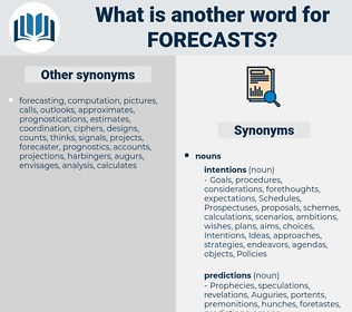 forecasts, synonym forecasts, another word for forecasts, words like forecasts, thesaurus forecasts