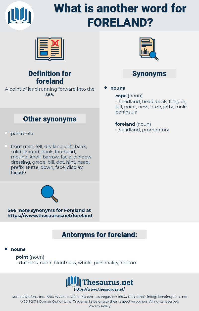 foreland, synonym foreland, another word for foreland, words like foreland, thesaurus foreland