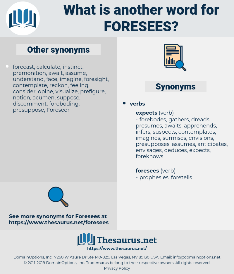 foresees, synonym foresees, another word for foresees, words like foresees, thesaurus foresees