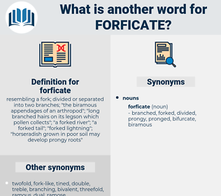 forficate, synonym forficate, another word for forficate, words like forficate, thesaurus forficate