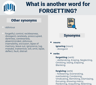 Forgetting, synonym Forgetting, another word for Forgetting, words like Forgetting, thesaurus Forgetting