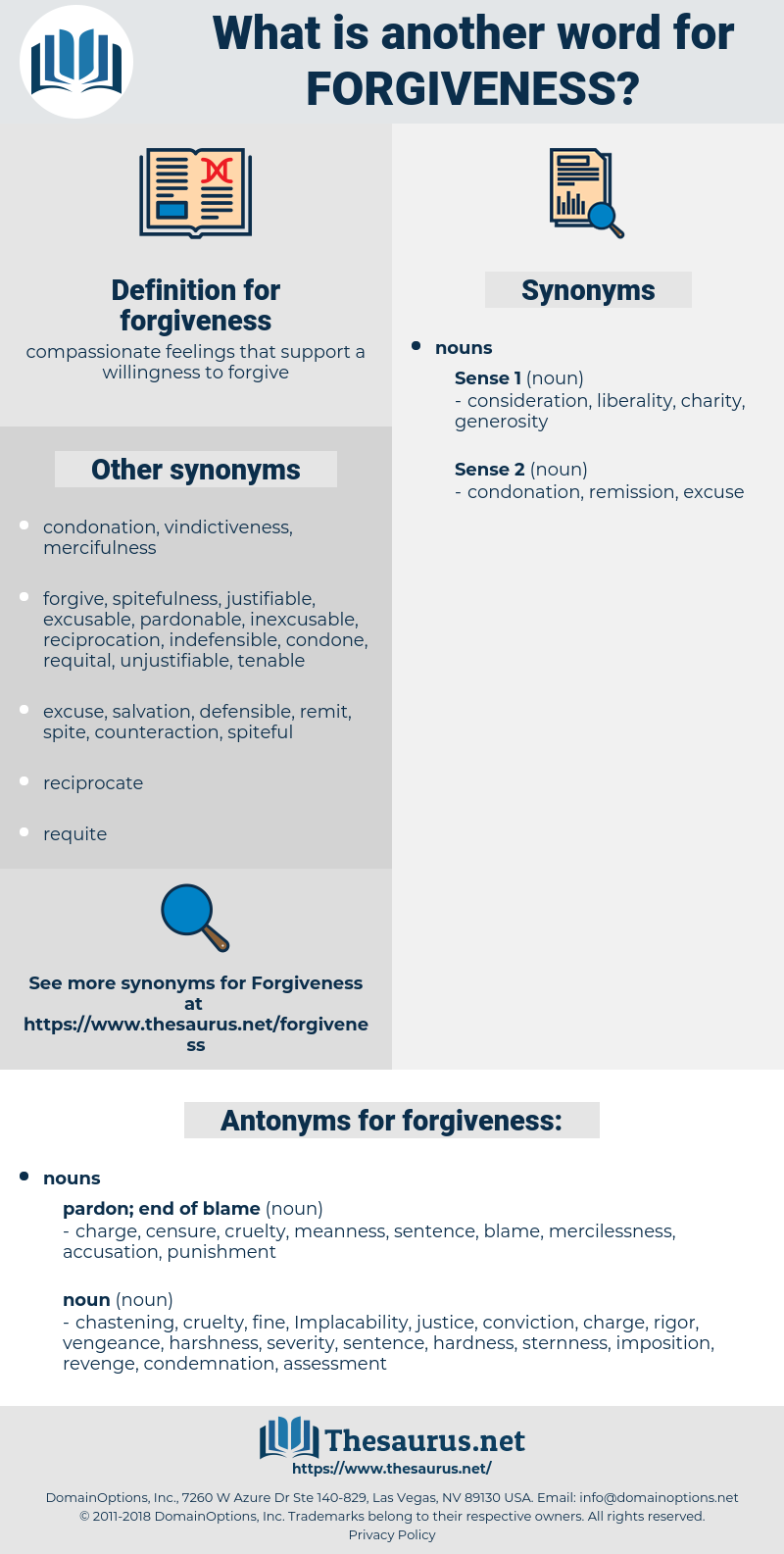 forgiveness, synonym forgiveness, another word for forgiveness, words like forgiveness, thesaurus forgiveness