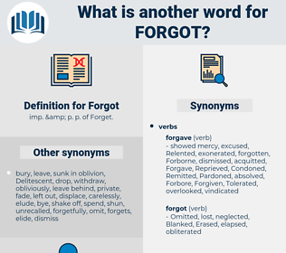 Forgot, synonym Forgot, another word for Forgot, words like Forgot, thesaurus Forgot