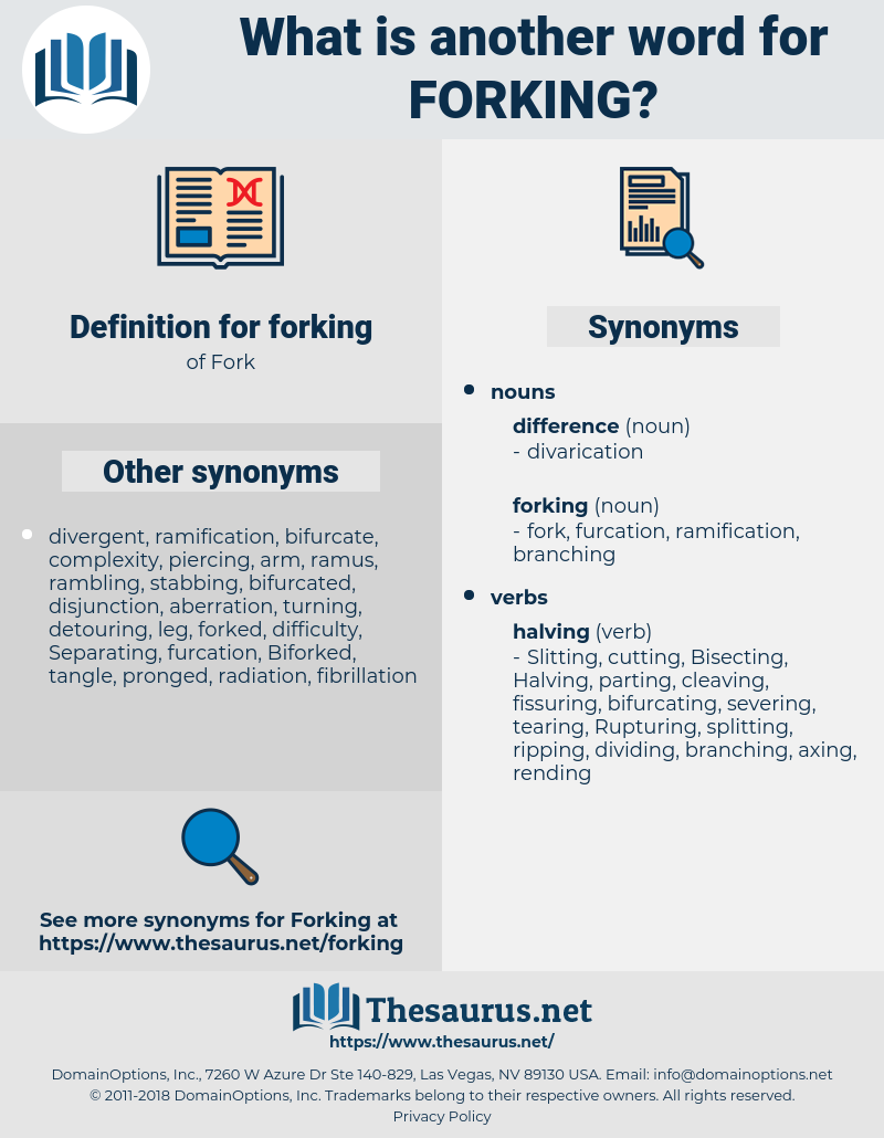 forking, synonym forking, another word for forking, words like forking, thesaurus forking