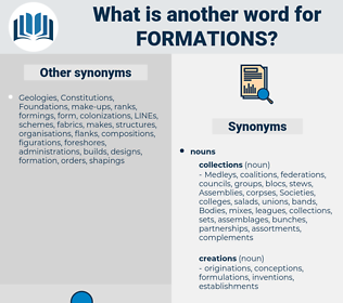 formations, synonym formations, another word for formations, words like formations, thesaurus formations