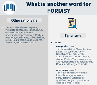 Forms, synonym Forms, another word for Forms, words like Forms, thesaurus Forms