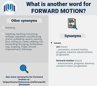 forward motion, synonym forward motion, another word for forward motion, words like forward motion, thesaurus forward motion