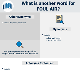 foul air, synonym foul air, another word for foul air, words like foul air, thesaurus foul air