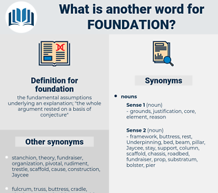foundation, synonym foundation, another word for foundation, words like foundation, thesaurus foundation