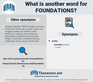 Foundations, synonym Foundations, another word for Foundations, words like Foundations, thesaurus Foundations