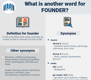 founder, synonym founder, another word for founder, words like founder, thesaurus founder