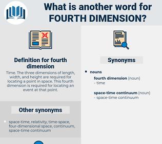fourth dimension, synonym fourth dimension, another word for fourth dimension, words like fourth dimension, thesaurus fourth dimension