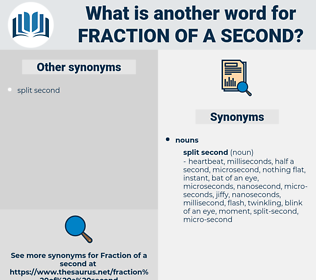 fraction of a second, synonym fraction of a second, another word for fraction of a second, words like fraction of a second, thesaurus fraction of a second