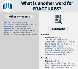 Fractures, synonym Fractures, another word for Fractures, words like Fractures, thesaurus Fractures