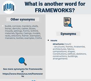 frameworks, synonym frameworks, another word for frameworks, words like frameworks, thesaurus frameworks