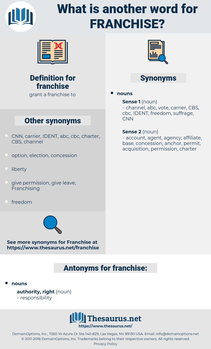 franchise, synonym franchise, another word for franchise, words like franchise, thesaurus franchise