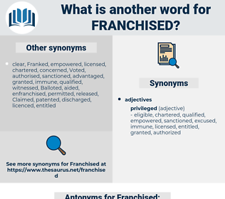 Franchised, synonym Franchised, another word for Franchised, words like Franchised, thesaurus Franchised