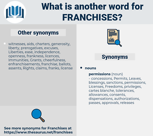 franchises, synonym franchises, another word for franchises, words like franchises, thesaurus franchises