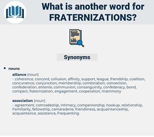 fraternizations, synonym fraternizations, another word for fraternizations, words like fraternizations, thesaurus fraternizations