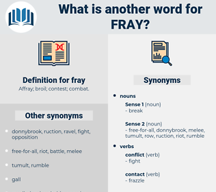 fray, synonym fray, another word for fray, words like fray, thesaurus fray
