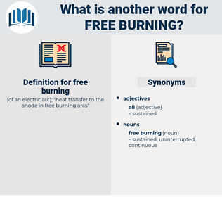 free burning, synonym free burning, another word for free burning, words like free burning, thesaurus free burning