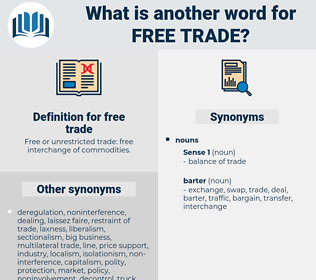 free trade, synonym free trade, another word for free trade, words like free trade, thesaurus free trade