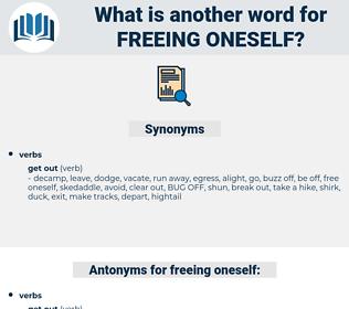 freeing oneself, synonym freeing oneself, another word for freeing oneself, words like freeing oneself, thesaurus freeing oneself