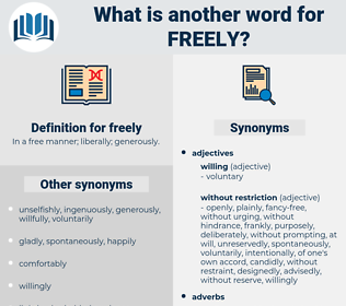freely, synonym freely, another word for freely, words like freely, thesaurus freely