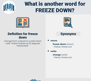 freeze down, synonym freeze down, another word for freeze down, words like freeze down, thesaurus freeze down