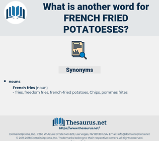 french fried potatoeses, synonym french fried potatoeses, another word for french fried potatoeses, words like french fried potatoeses, thesaurus french fried potatoeses