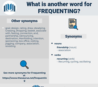 Frequenting, synonym Frequenting, another word for Frequenting, words like Frequenting, thesaurus Frequenting