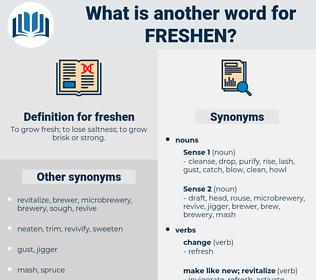 freshen, synonym freshen, another word for freshen, words like freshen, thesaurus freshen