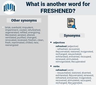 Freshened, synonym Freshened, another word for Freshened, words like Freshened, thesaurus Freshened