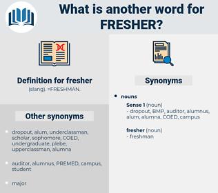 fresher, synonym fresher, another word for fresher, words like fresher, thesaurus fresher