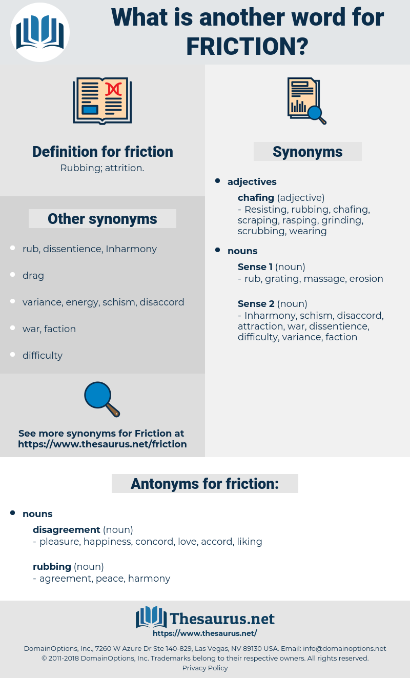 friction, synonym friction, another word for friction, words like friction, thesaurus friction